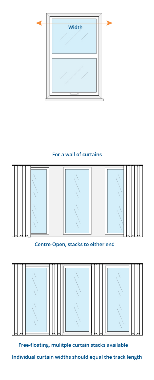 How To Measure Curtains, How To Measure A Window For Curtain