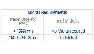 PVC Midrail Requirements