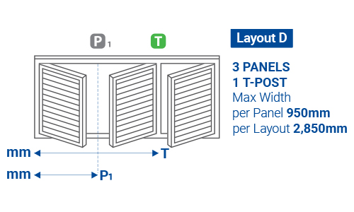Plantation Shutter Panel Layout example