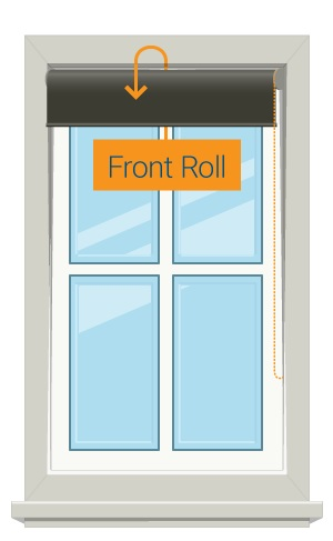Front Roll Direction - Roller Blinds